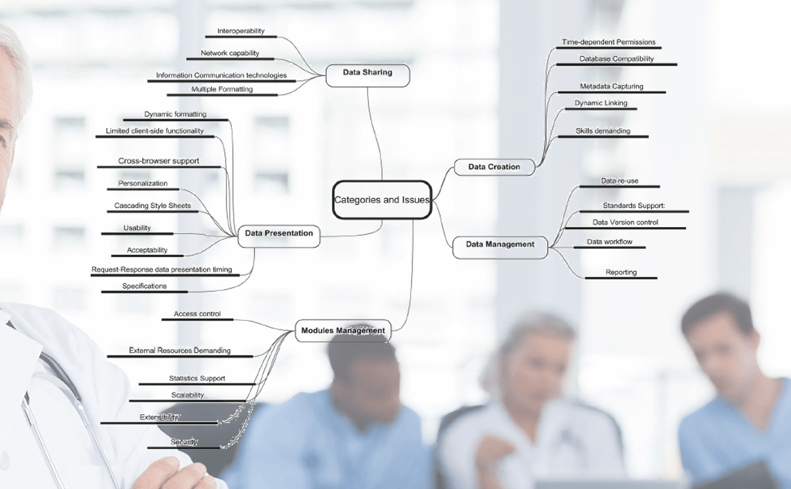 Selecting healthcare information Model